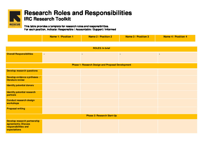 IRC Research Toolkit: Research Roles and Responsibilities | ALNAP